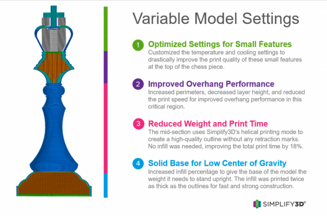 Variable-Print-Settings-Infographic-1024×676