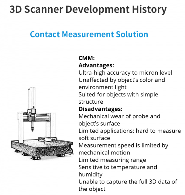 ScanTech Launches New 3D Scanner KSCAN on April 17, 2019