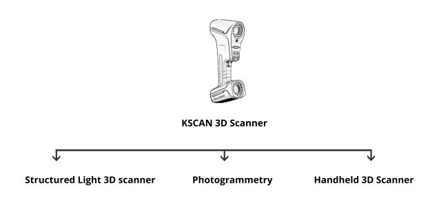 metrology 3d scanner
